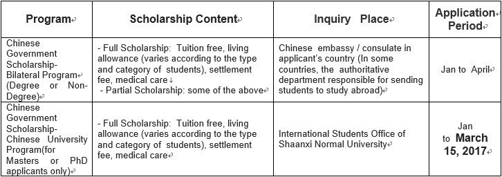 How to apply Chinese Government Scholarship 2017-2018-留学陕师大网 Application Form For Chinese Government Scholarship Word on